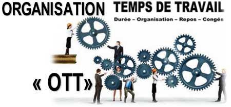 Négociation : organisation du temps de travail